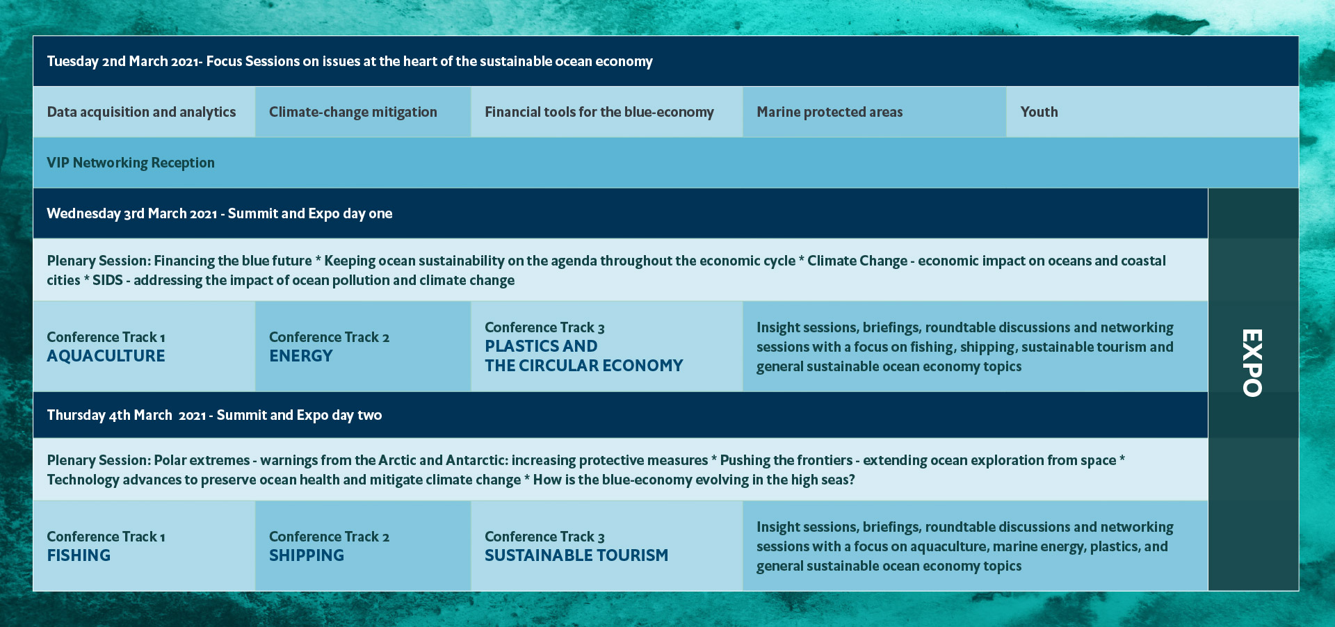 World Ocean Summit & Expo Agenda
